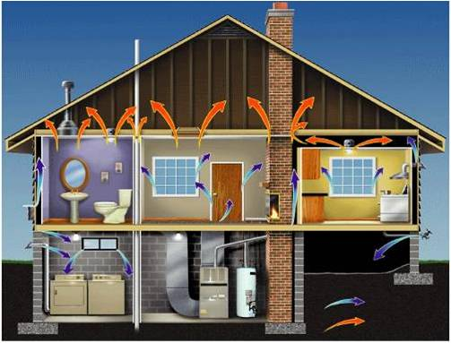 Energy efficiency solutions do it yourself energy audit pick the easier projects that pay for themselves quickly fix the biggest holes in your home make your home more comfortable and energy efficient solutioingenieria Image collections